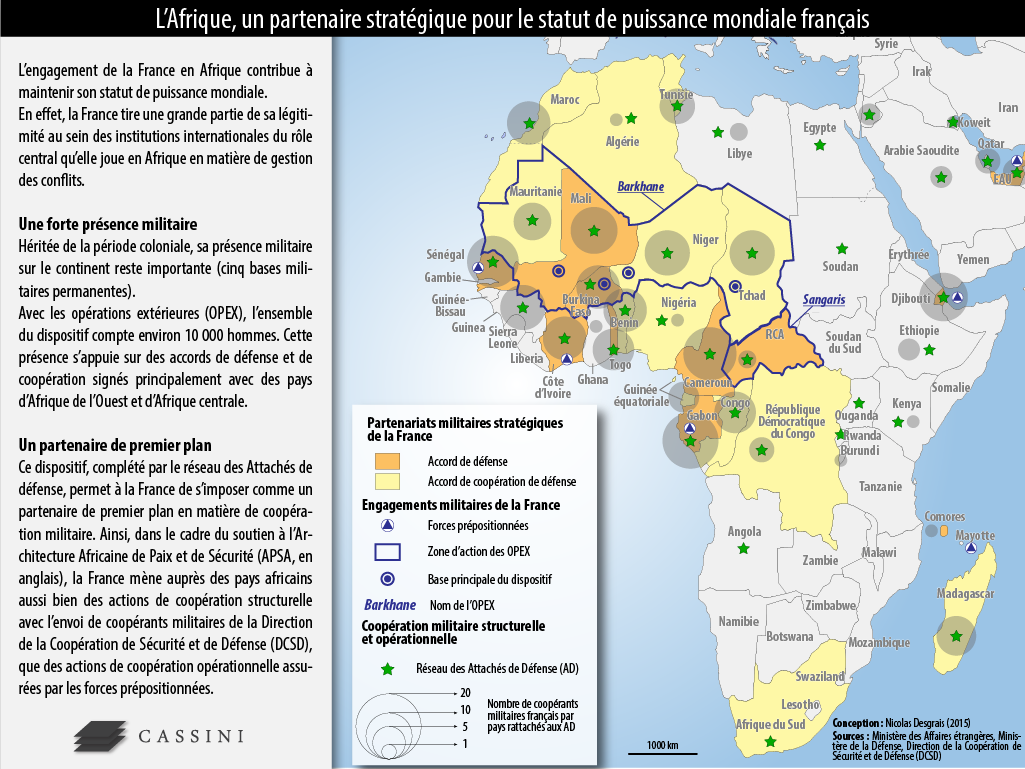 Agreements of defense France - Africa